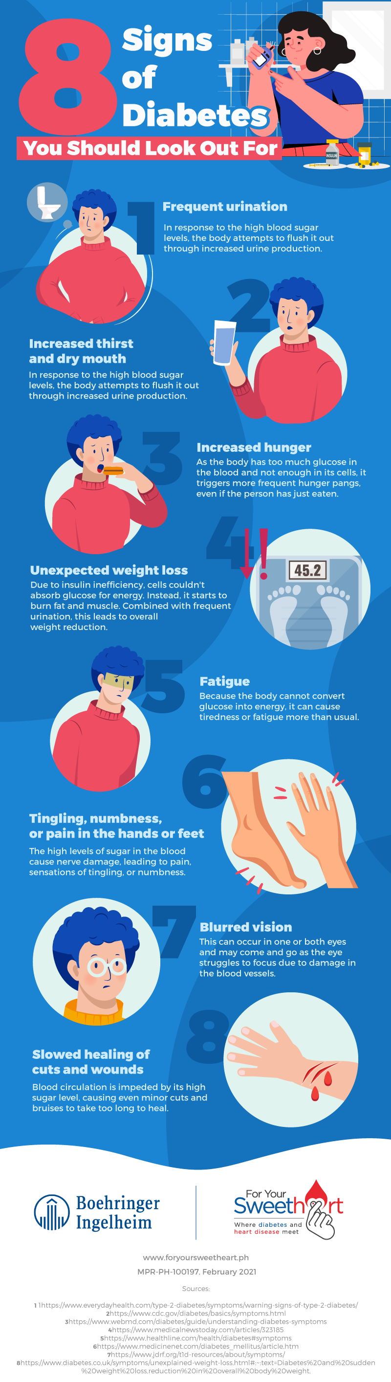 Infographic Guide to 8 Signs of Diabetes